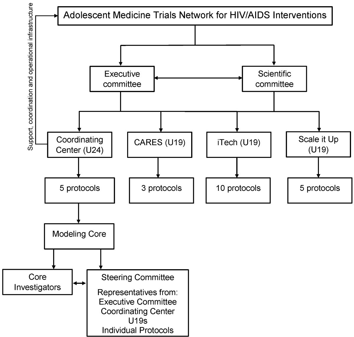 JRP - Model-Based Methods to Translate Adolescent Medicine