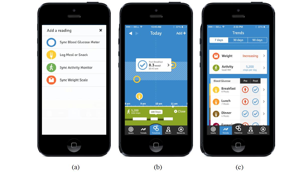 JRP - Evaluation of a Behavioral Mobile Phone App