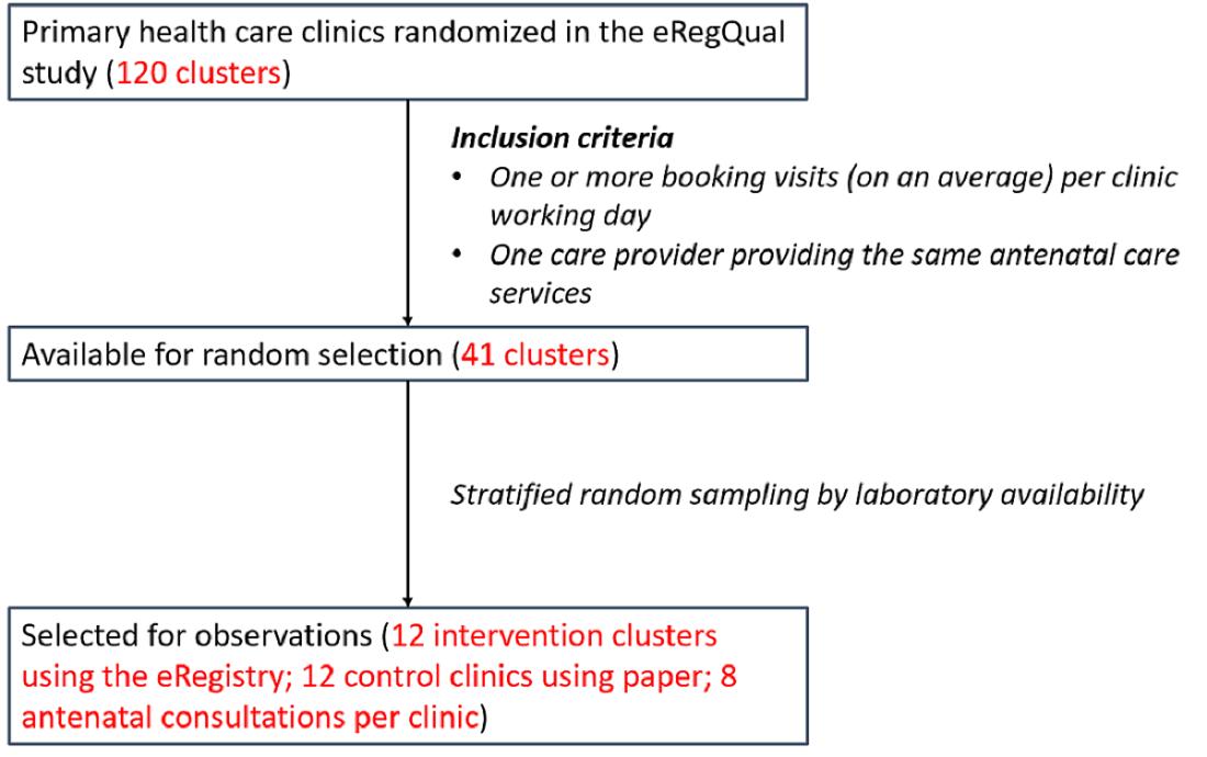 JRP - eRegTime, Efficiency of Health Information Management