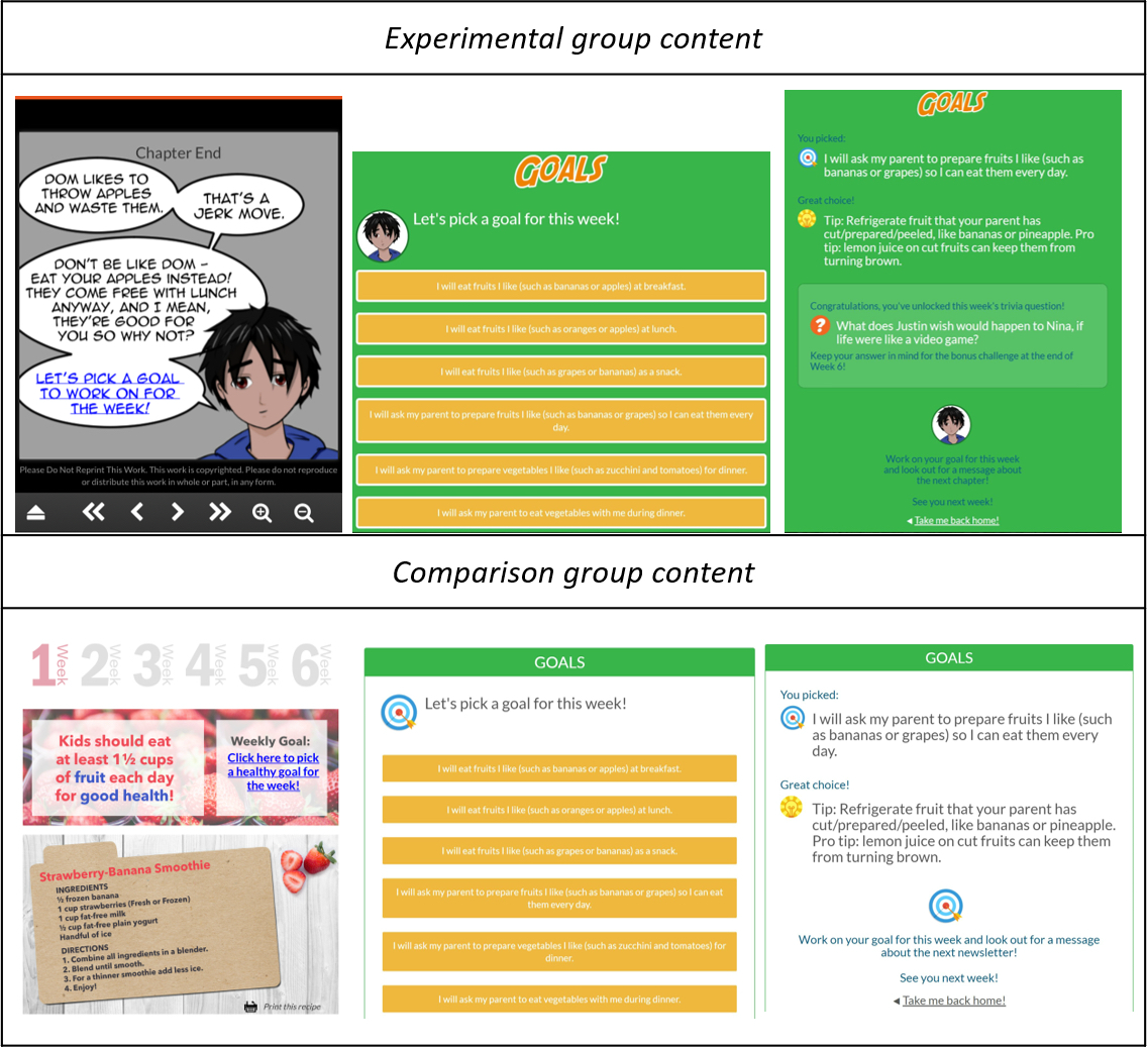 JRP - Testing a Web-Based Interactive Comic Tool to Decrease