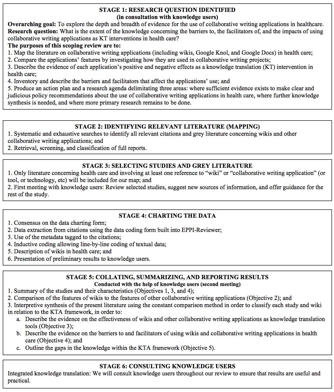 reading scientific article template 6 Here we provide a selection of academic journal templates for articles and papers which this is an article template for new submissions to scientific.