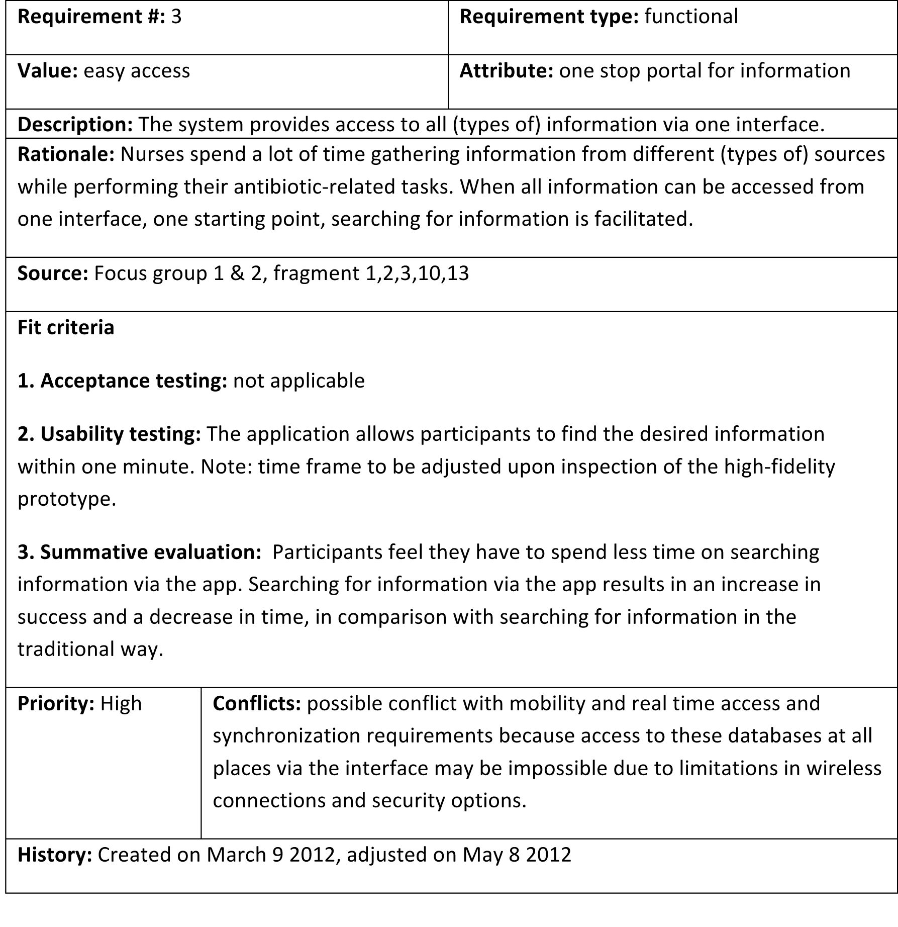 Jrp designing ehealth that matters via a multidisciplinary for Project protocol template