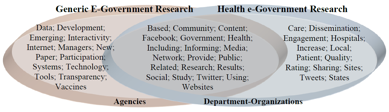 public health thesis proposal Dissertation after you pass the candidacy exam, you must prepare a dissertation proposal that outlines your research ideas and officially form a dissertation committee.