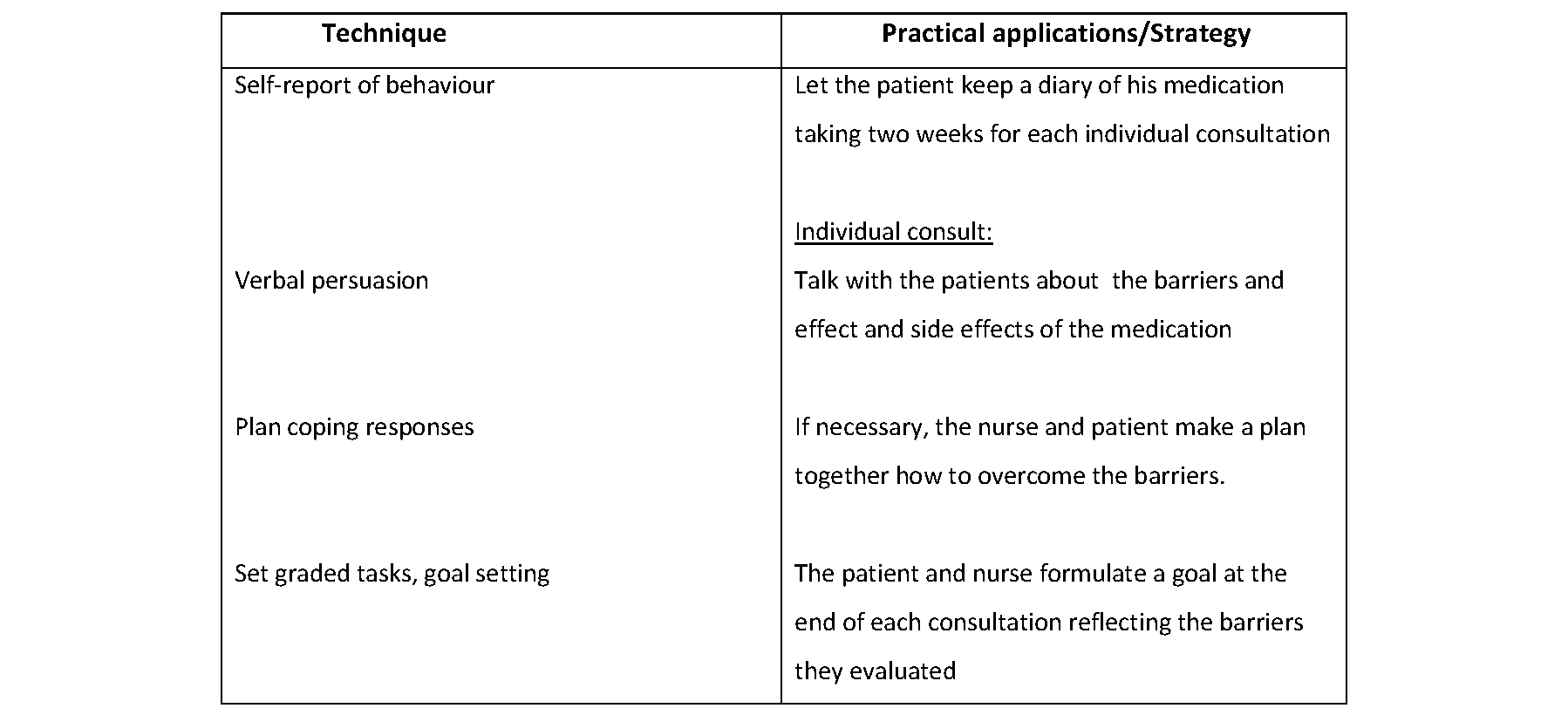 self efficacy in nursing essay The role of personality and self-efficacy in the selection and retention of  successful nursing students: a longitudinal study this paper is a report.